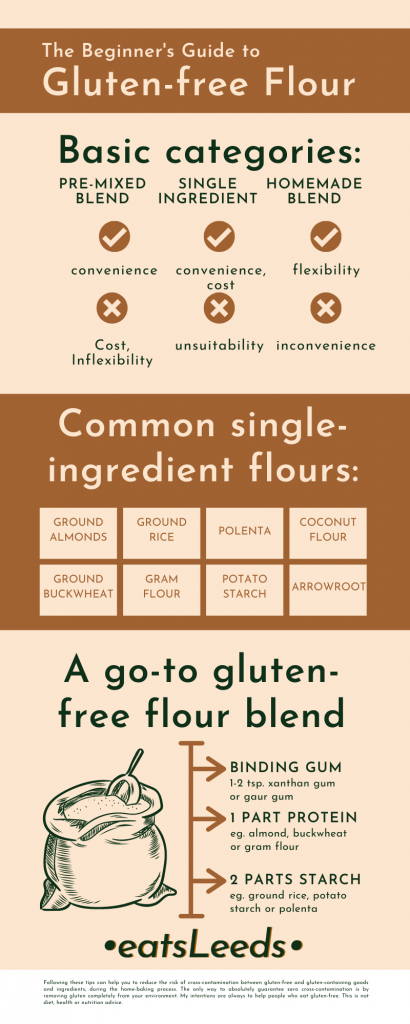 Introduction to gluten-free flour
